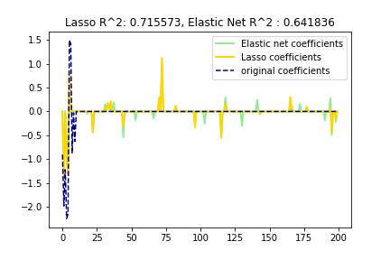 coefficient_plotting.png