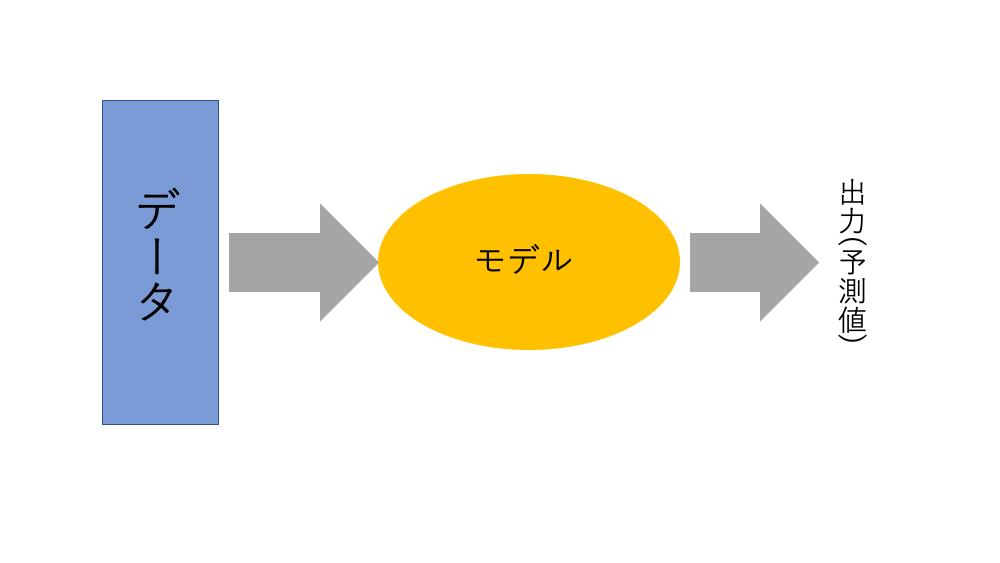 flog_model.png